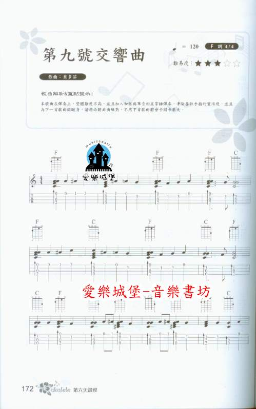 棉花糖 钢琴谱展示图片